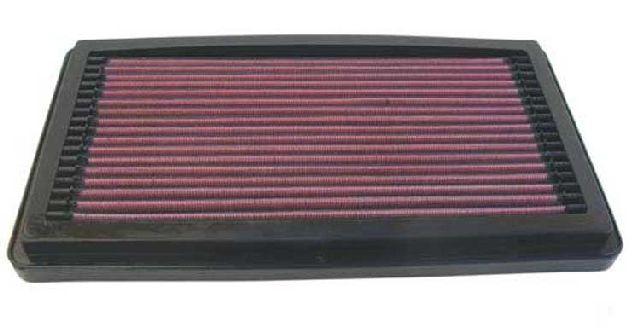 K & N Tauschluftfilter für BMW 5er (E12/E28) 518i