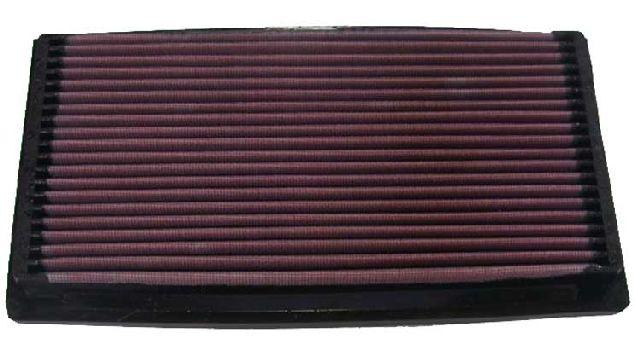K & N Tauschluftfilter für Ford Explorer V6 4.0i