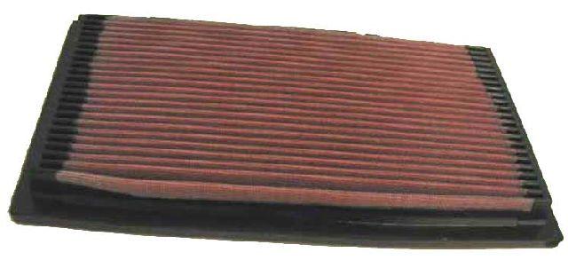 K & N Tauschluftfilter für Audi 100/200 2.2i Turbo 20V ab 3/89