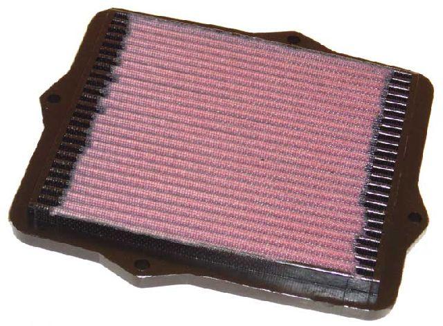 K & N Tauschluftfilter für Honda Civic V