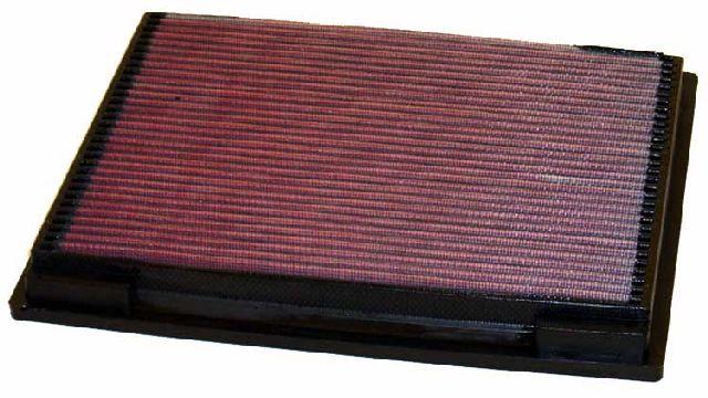 K & N Tauschluftfilter für Jeep Grand Cherokee I (Z) 2.5TD