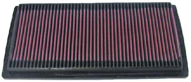K & N Tauschluftfilter für Dodge Ram (Pickup) 3.9i