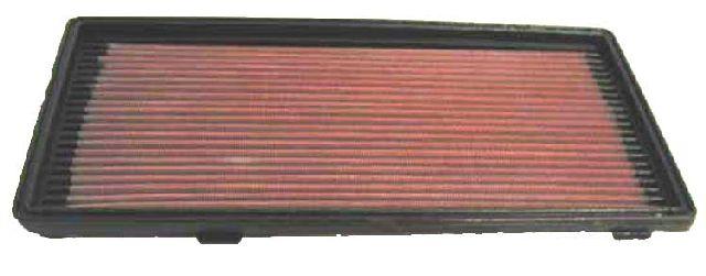 K & N Tauschluftfilter für Jeep Cherokee 2.5i
