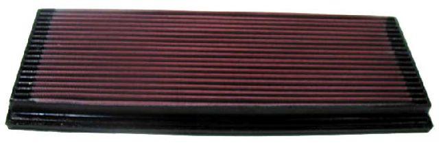 K & N Tauschluftfilter für Ford Cougar 2.0i