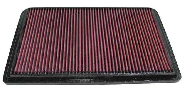 K & N Tauschluftfilter für Mitsubishi Pajero