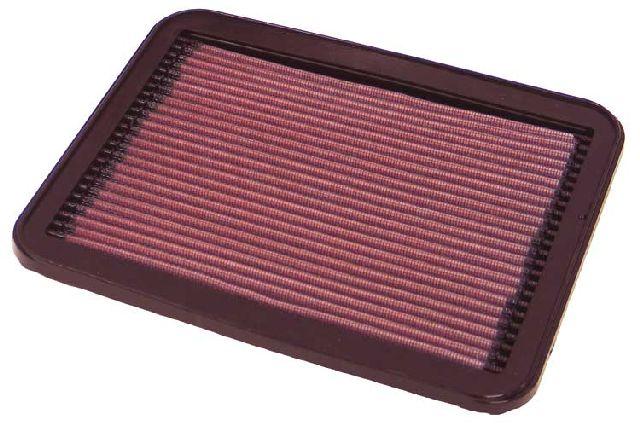 K & N Tauschluftfilter für Ford Ranger 2.5D