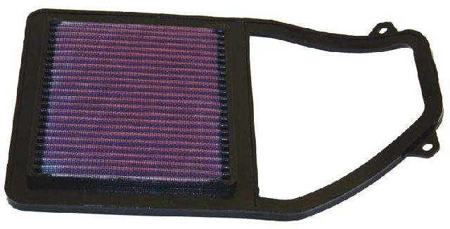 K & N Tauschluftfilter für Honda Civic VI Coupe 1.7i