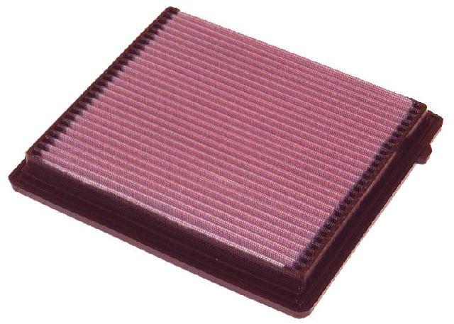 K & N Tauschluftfilter für Chrysler Voyager (RG) 2.4i