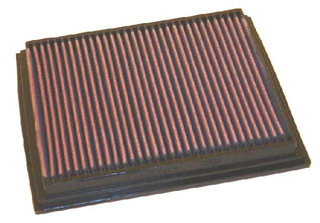 K & N Tauschluftfilter für Mercedes SLK (R 170) SLK 200