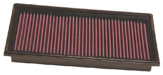 K & N Tauschluftfilter für VW Polo IV (9N) 1.2i 12V