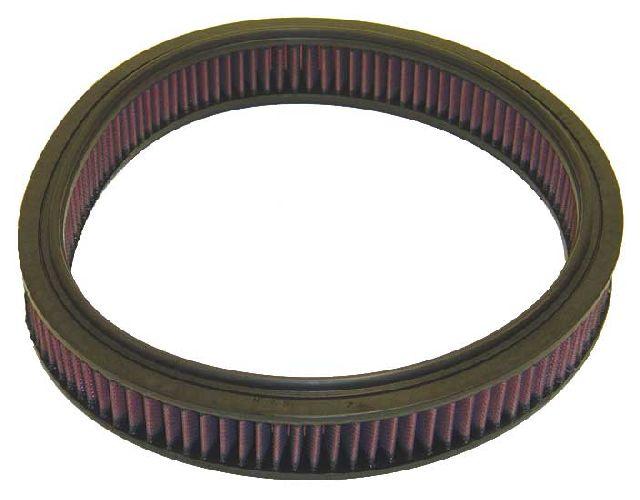 K & N Tauschluftfilter für Mercedes W123 230 E,CE,TE