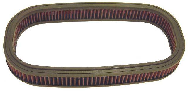 K & N Tauschluftfilter für Mercedes W124 (E-Klasse) 200 E,CE,TE ab 10/88