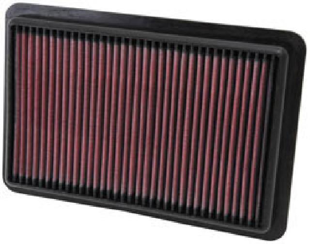 K & N Tauschluftfilter  Mazda 6 (GJ/GL)